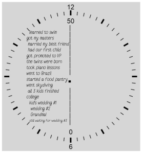 Clock -fin