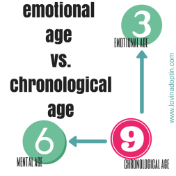 emotioanl-age-vs-chronological-age