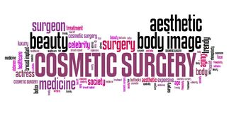 cosmetic-surgery-treatment-beauty-improvement-word-cloud-concept-51286287